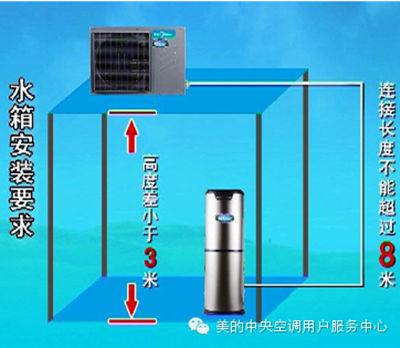 空气能热水器水箱安装空间要求