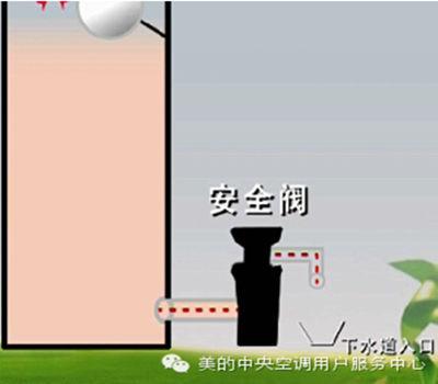 美的空气能热水器水箱安装空间要求