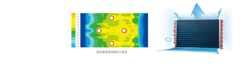 美的空气能专业研发换热器设计流路