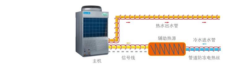 美的空气能先进辅助热源与管道防冻控制