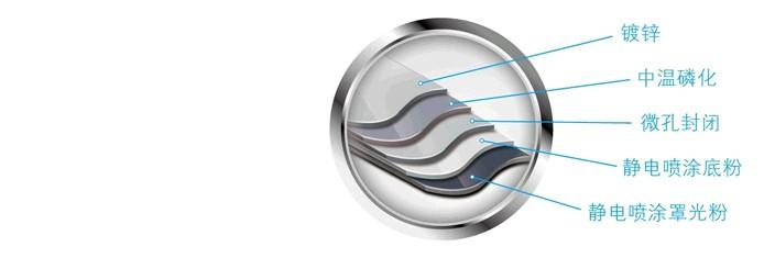 美的空气能五重防锈精湛处理工艺
